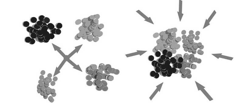 Чем отличается децентрализация и централизация